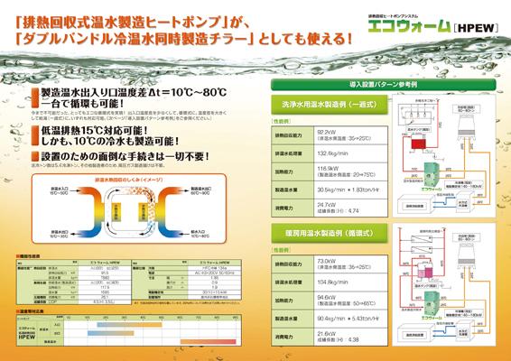 ヒートポンプシステムに関するパンフレットデザイン(裏)