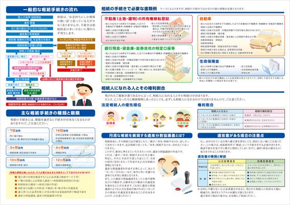 相続に関する行政書士法人総合法務事務所のパンフレットデザイン(裏)